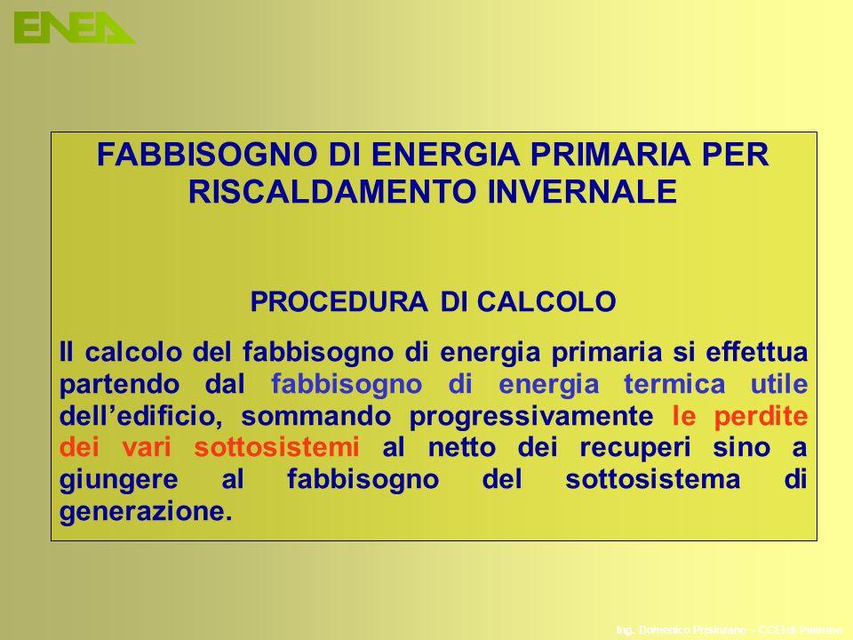 FABBISOGNO DI ENERGIA PRIMARIA PER RISCALDAMENTO INVERNALE