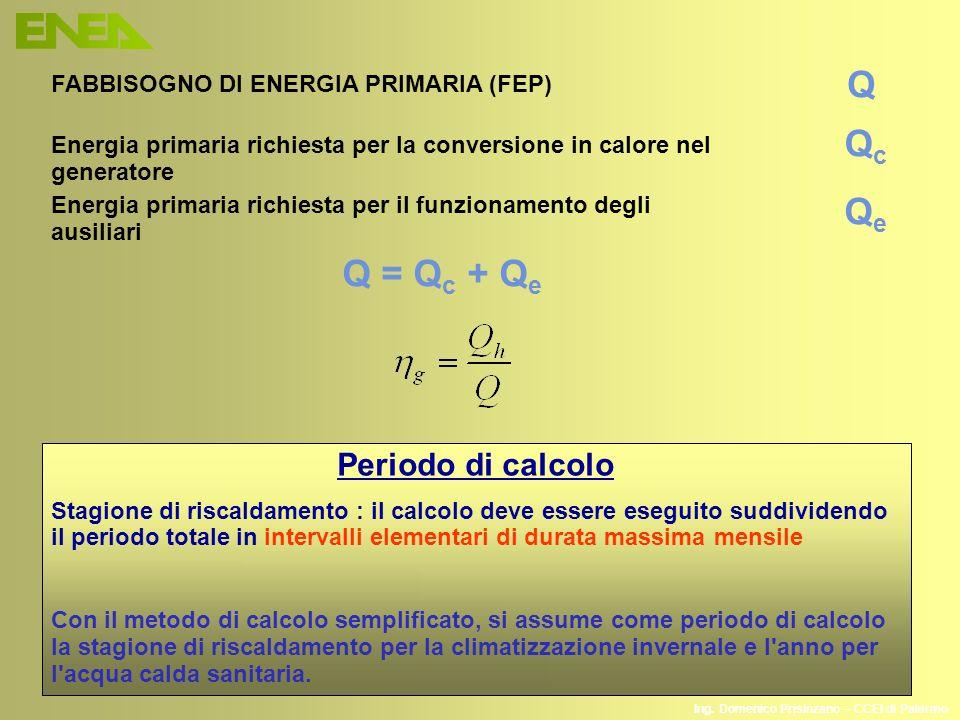 Q Qc Qe Q = Qc + Qe Periodo di calcolo