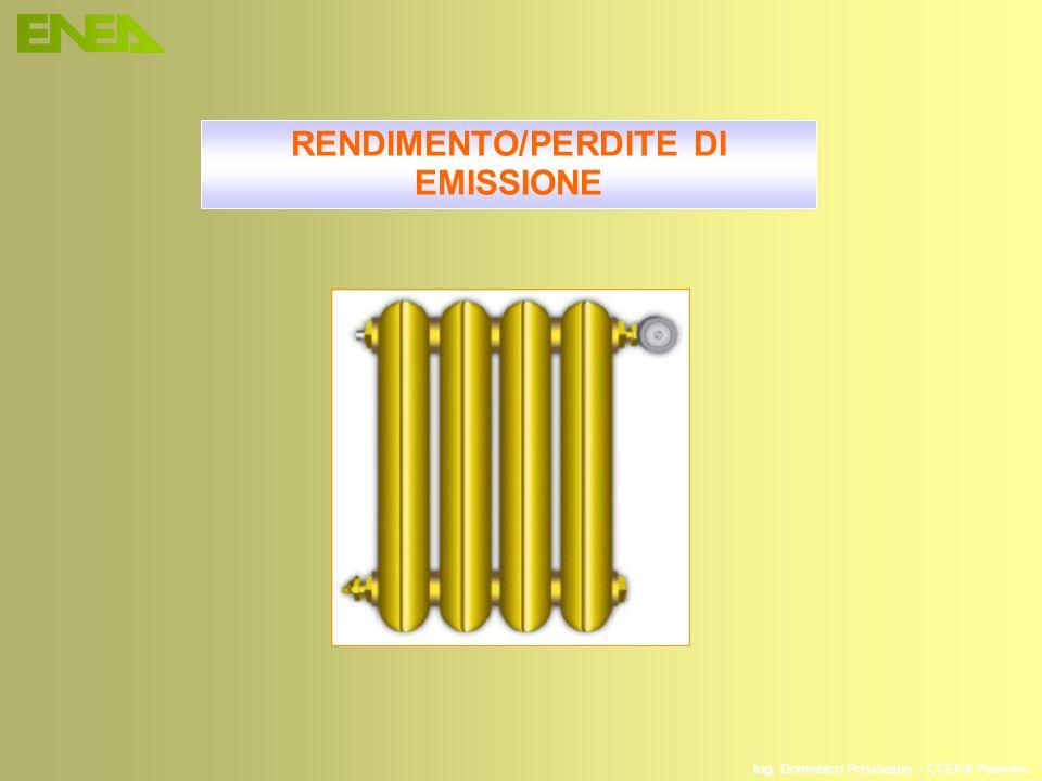 RENDIMENTO/PERDITE DI EMISSIONE
