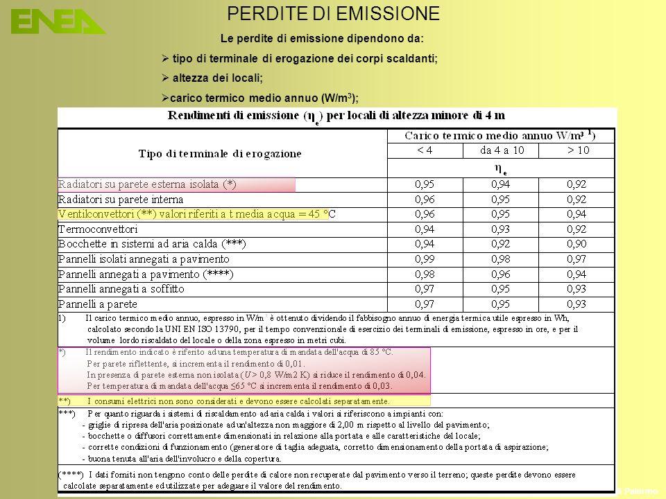 Le perdite di emissione dipendono da: