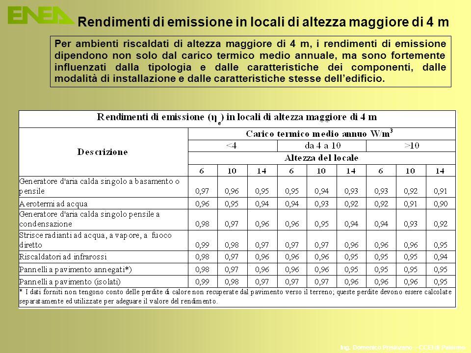 Rendimenti di emissione in locali di altezza maggiore di 4 m