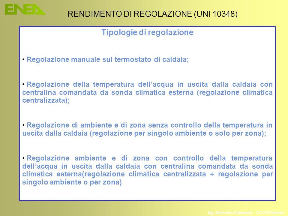 Tipologie di regolazione