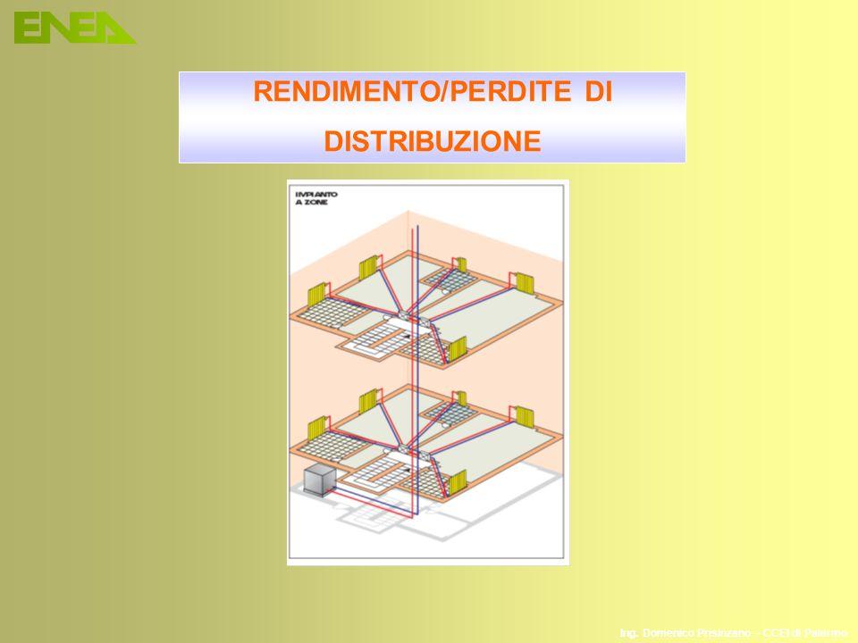 RENDIMENTO/PERDITE DI