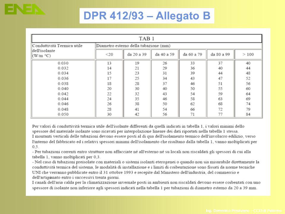 DPR 412/93 – Allegato B