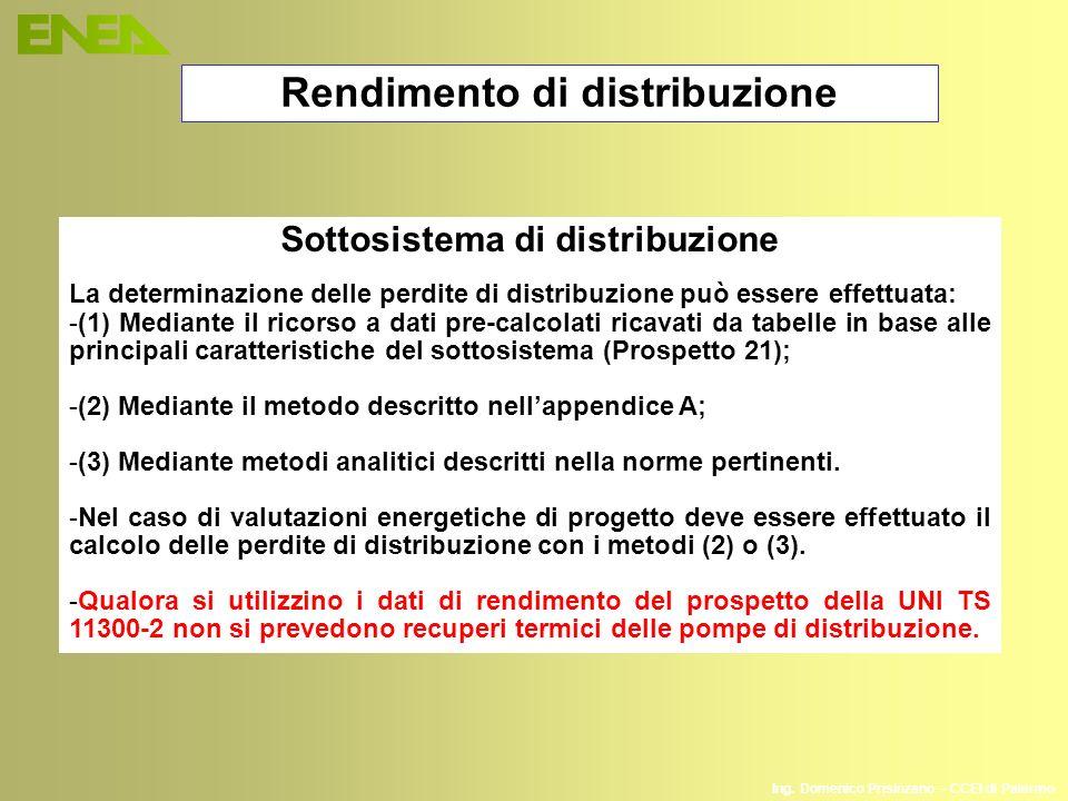 Rendimento di distribuzione Sottosistema di distribuzione