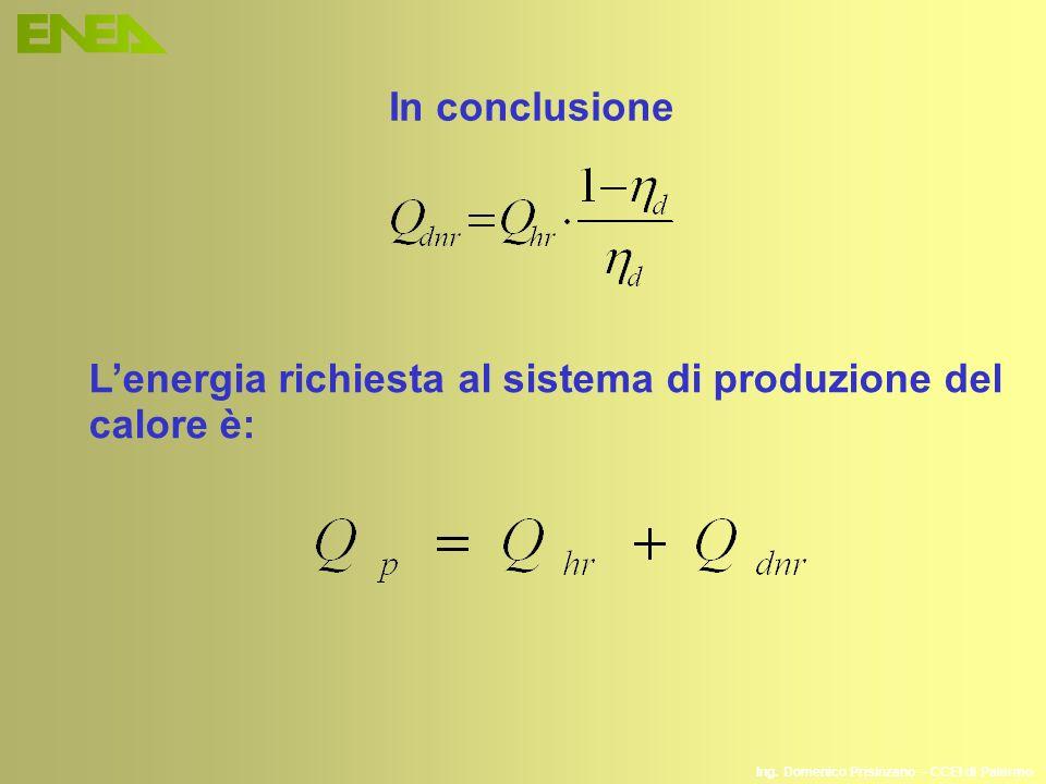 In conclusione L'energia richiesta al sistema di produzione del calore è: