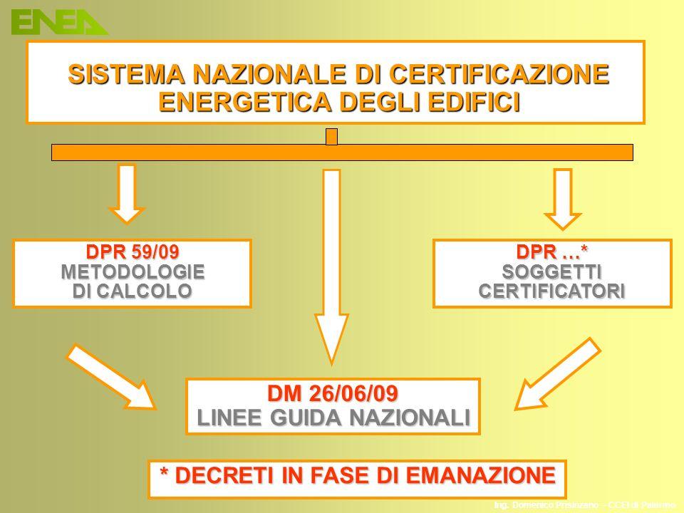SISTEMA NAZIONALE DI CERTIFICAZIONE ENERGETICA DEGLI EDIFICI