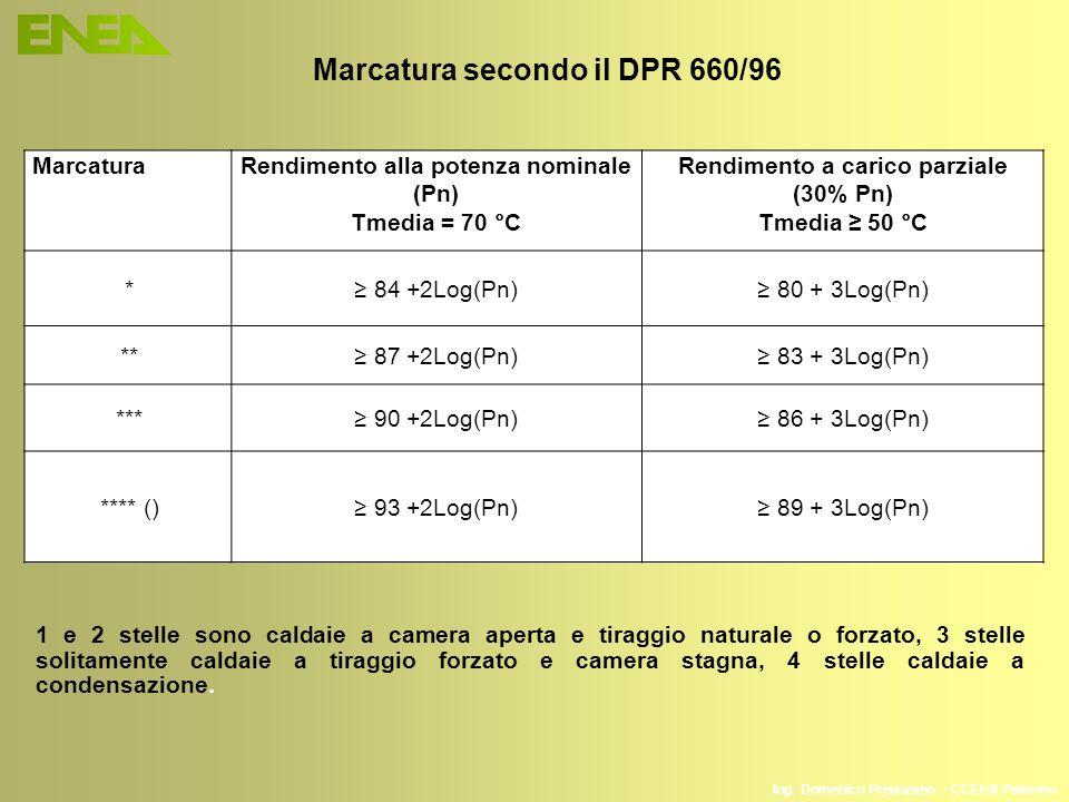 Marcatura secondo il DPR 660/96