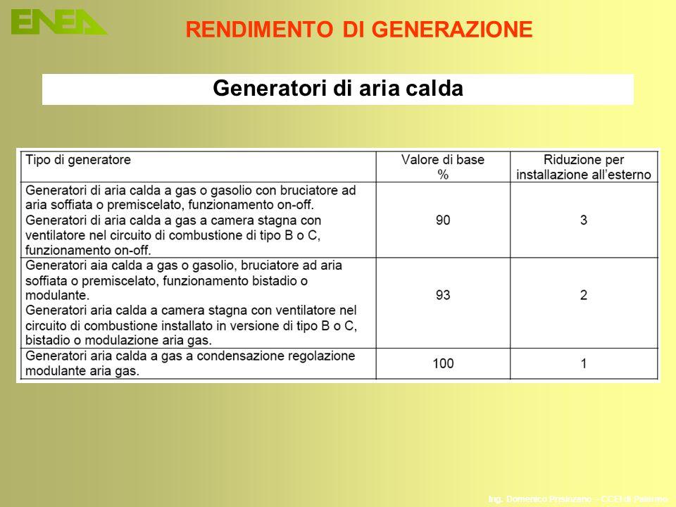 RENDIMENTO DI GENERAZIONE Generatori di aria calda