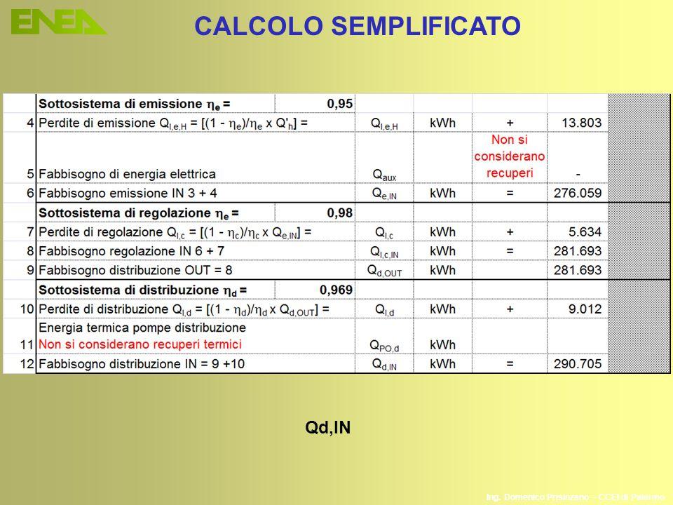 CALCOLO SEMPLIFICATO Qd,IN