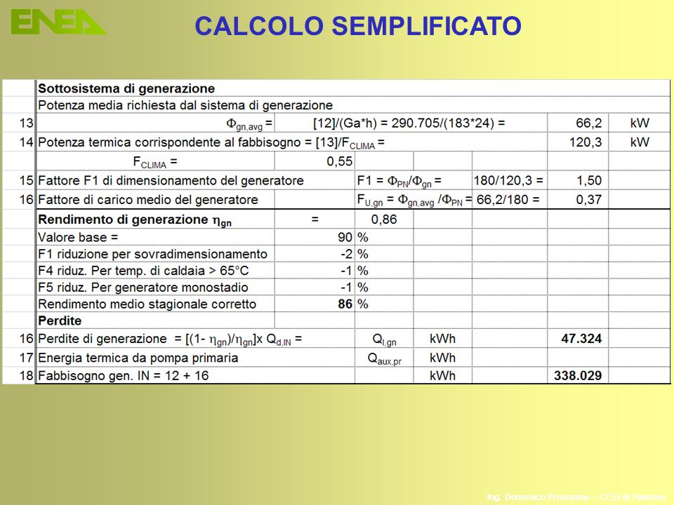 CALCOLO SEMPLIFICATO