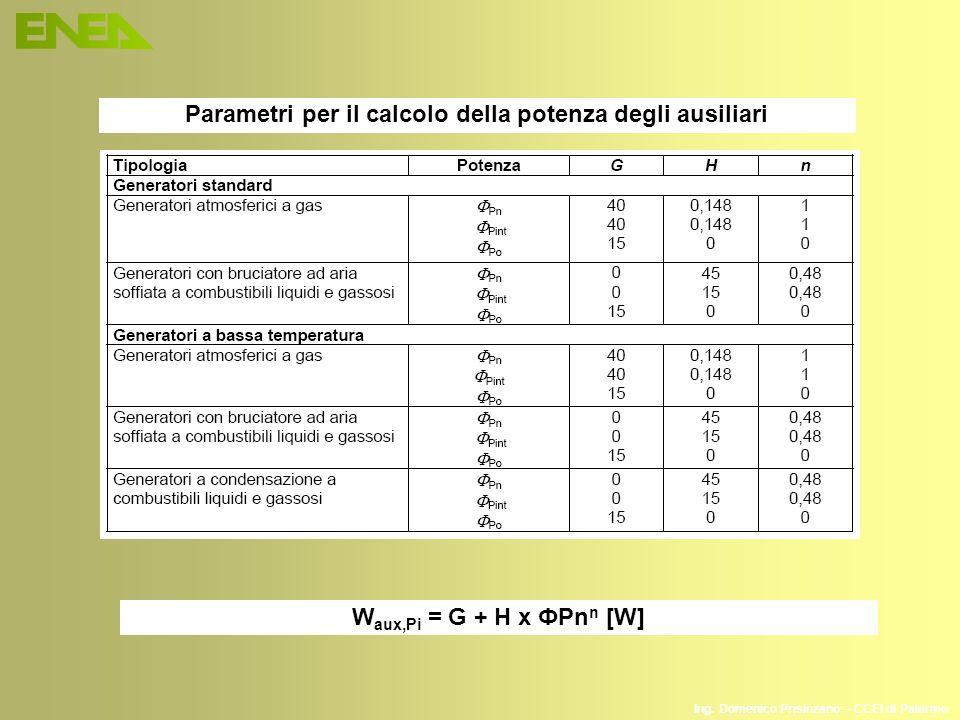 Parametri per il calcolo della potenza degli ausiliari