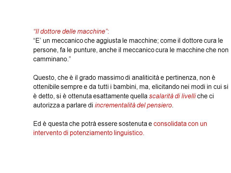 Il dottore delle macchine :