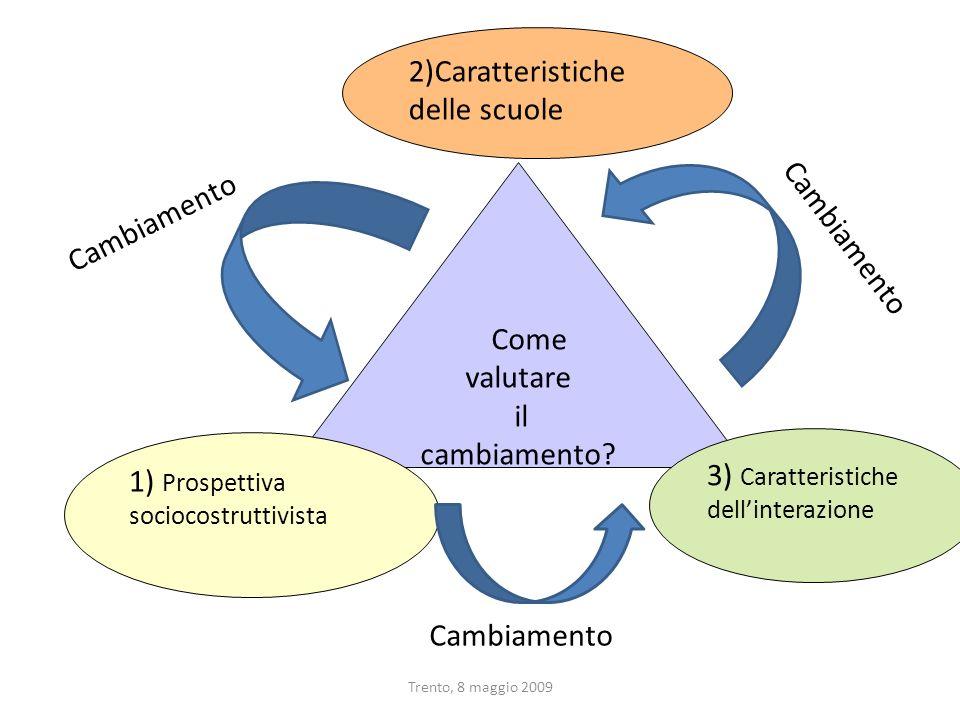 1) Prospettiva sociocostruttivista 2)Caratteristiche delle scuole