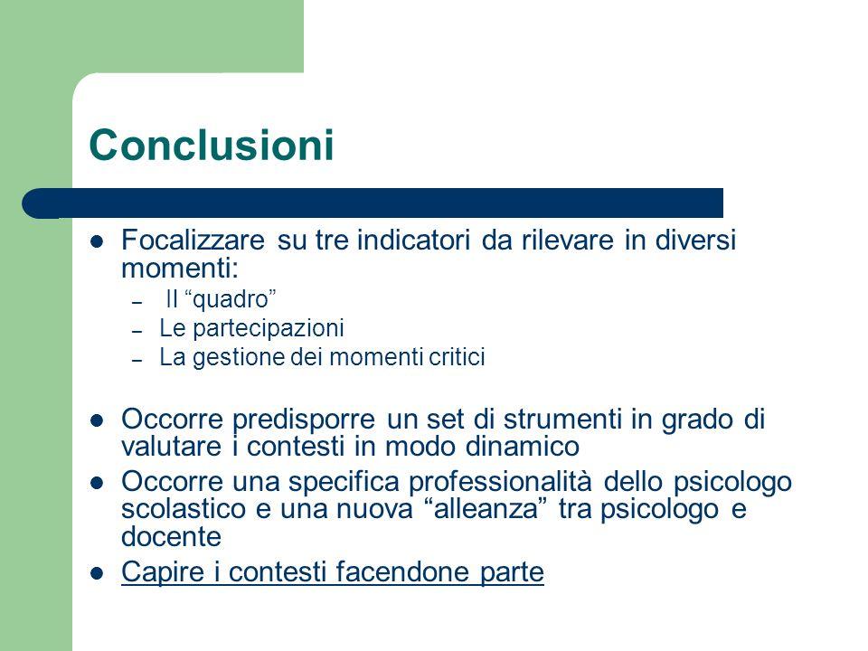 Conclusioni Focalizzare su tre indicatori da rilevare in diversi momenti: Il quadro Le partecipazioni.