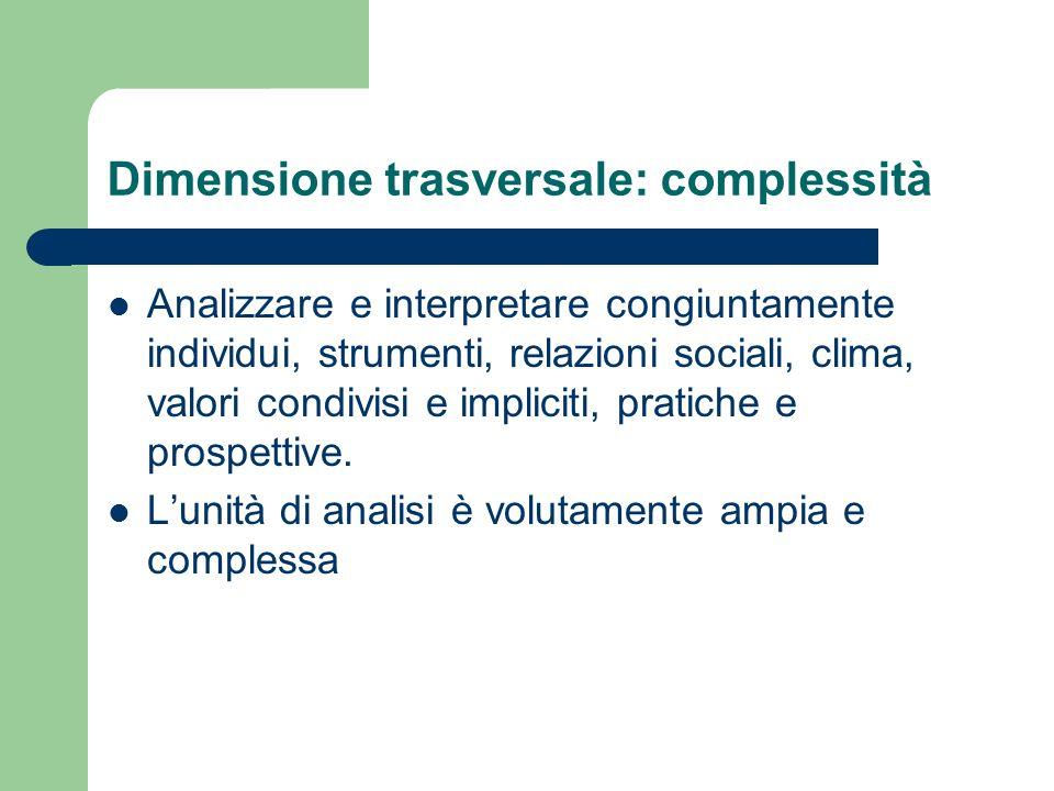 Dimensione trasversale: complessità