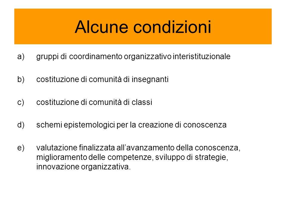 Alcune condizioni gruppi di coordinamento organizzativo interistituzionale. costituzione di comunità di insegnanti.