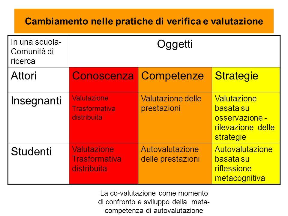 Cambiamento nelle pratiche di verifica e valutazione
