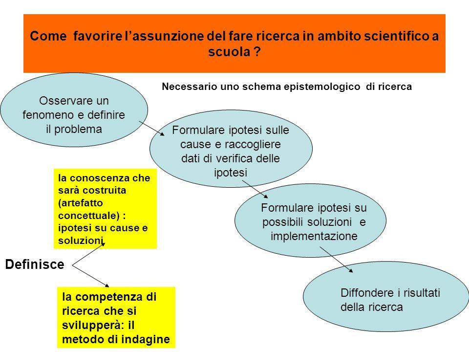 Come favorire l'assunzione del fare ricerca in ambito scientifico a scuola