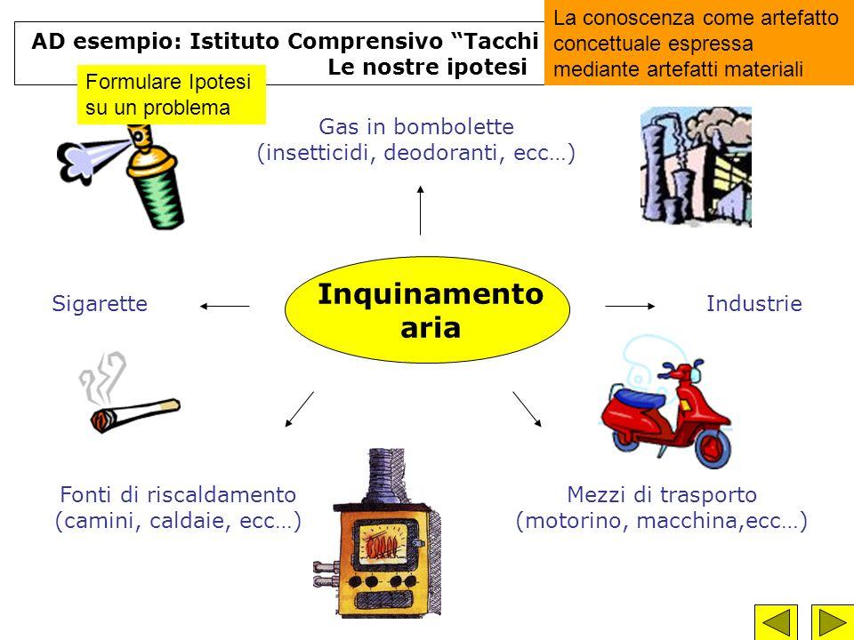 AD esempio: Istituto Comprensivo Tacchi Venturi San Severino: