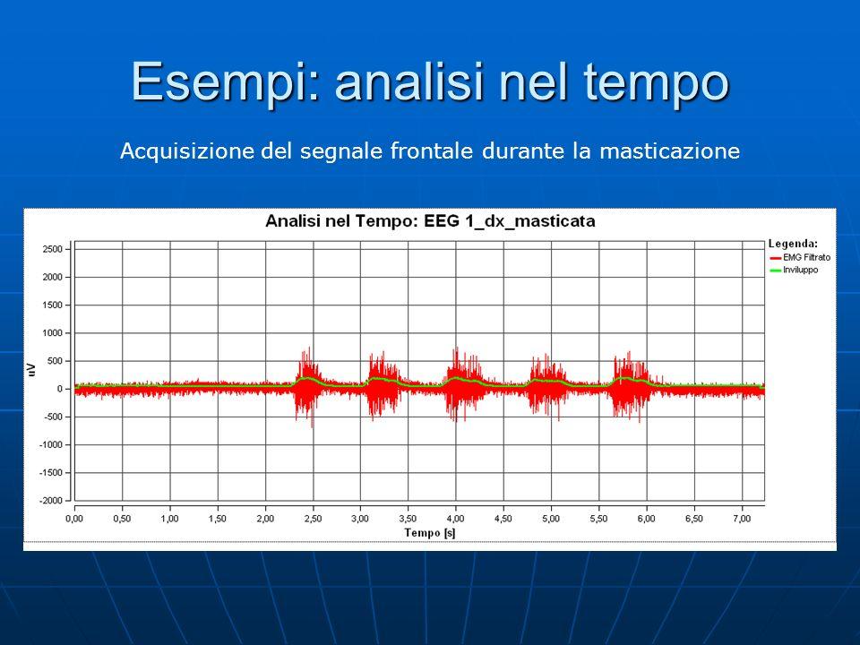 Esempi: analisi nel tempo