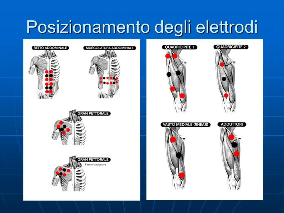 Posizionamento degli elettrodi