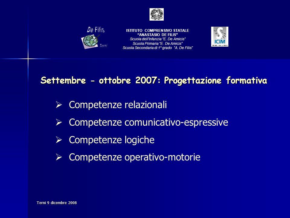 De Filis Competenze relazionali Competenze comunicativo-espressive
