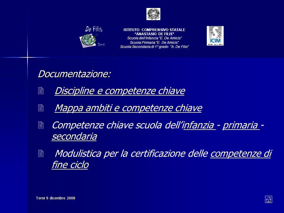 De Filis Documentazione: Discipline e competenze chiave