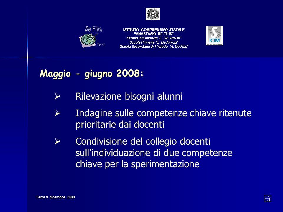 De Filis De Filis Maggio - giugno 2008: Rilevazione bisogni alunni