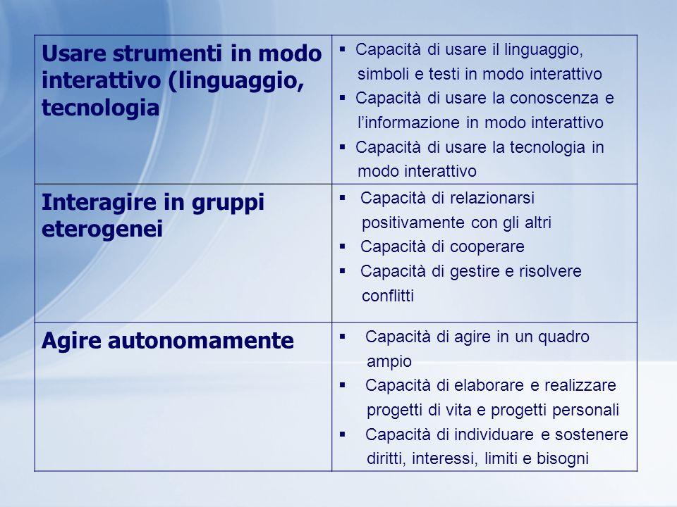 Usare strumenti in modo interattivo (linguaggio, tecnologia