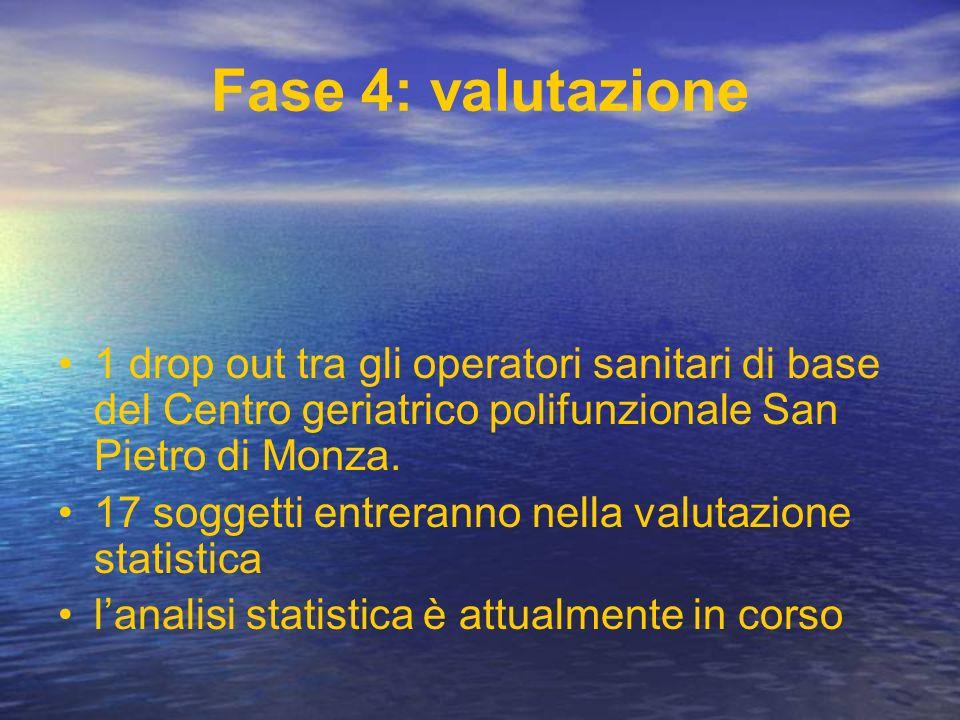Fase 4: valutazione 1 drop out tra gli operatori sanitari di base del Centro geriatrico polifunzionale San Pietro di Monza.