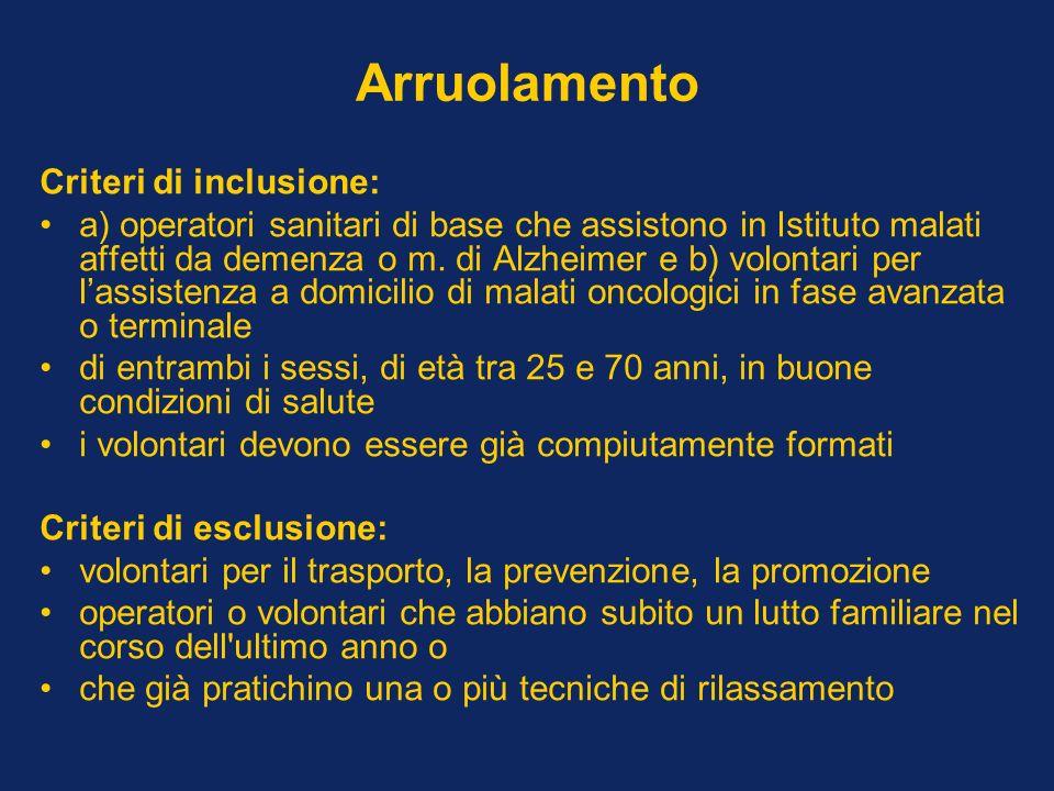 Arruolamento Criteri di inclusione: