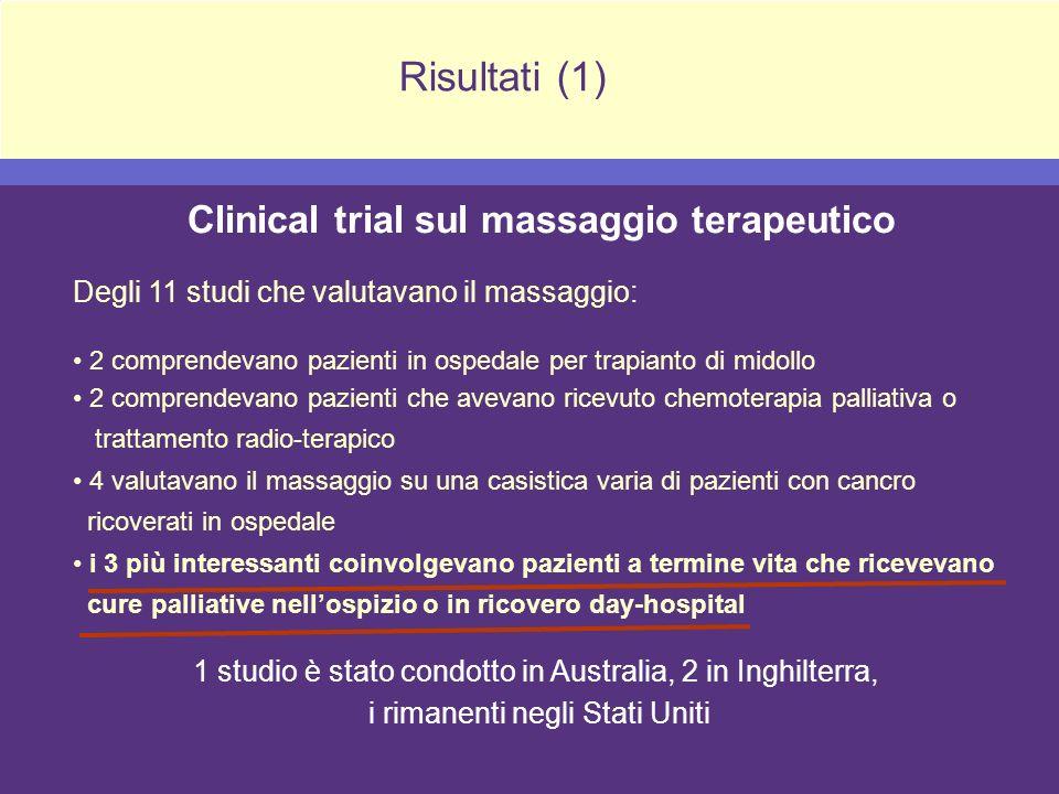 Risultati (1) Clinical trial sul massaggio terapeutico
