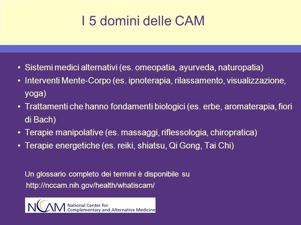 I 5 domini delle CAM Sistemi medici alternativi (es. omeopatia, ayurveda, naturopatia)