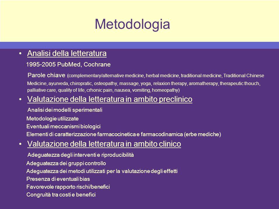 Metodologia Analisi della letteratura