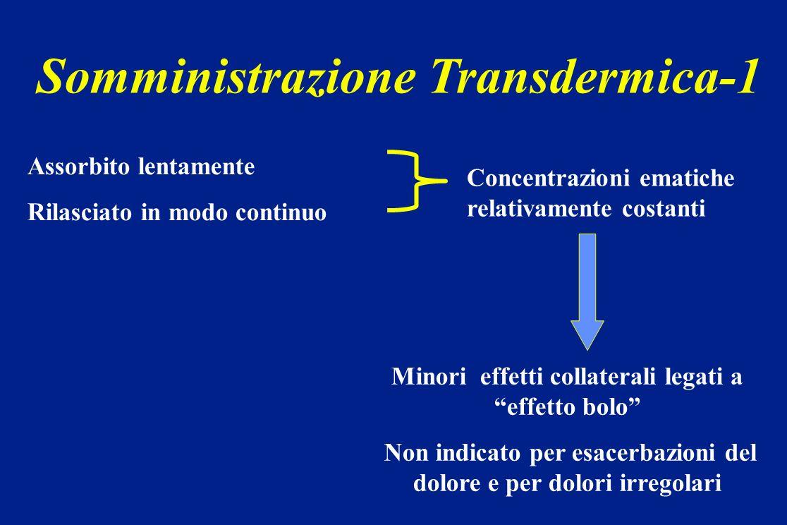 Somministrazione Transdermica-1