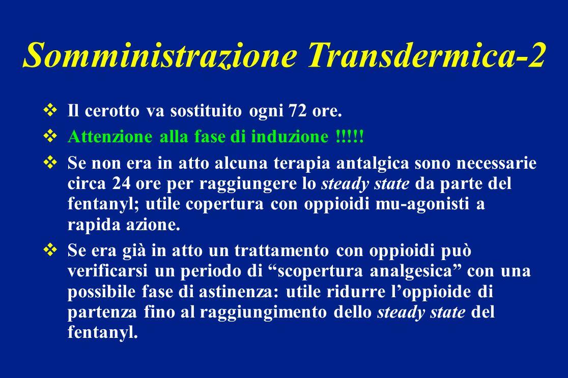 Somministrazione Transdermica-2