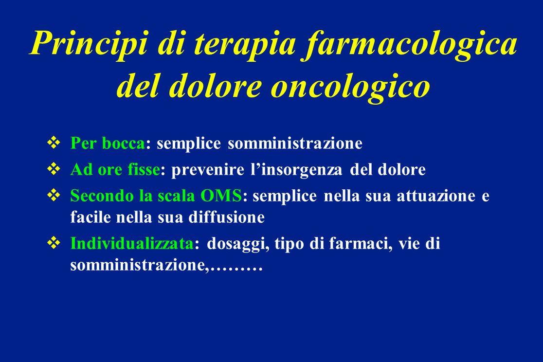 Principi di terapia farmacologica del dolore oncologico