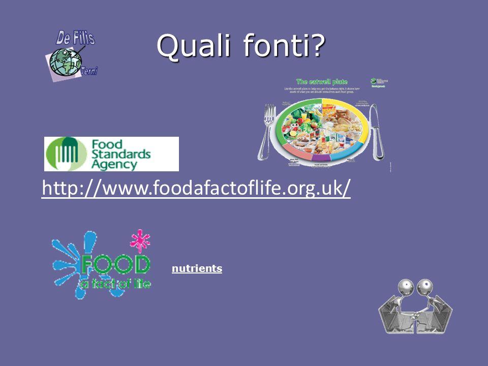 Quali fonti http://www.foodafactoflife.org.uk/ nutrients
