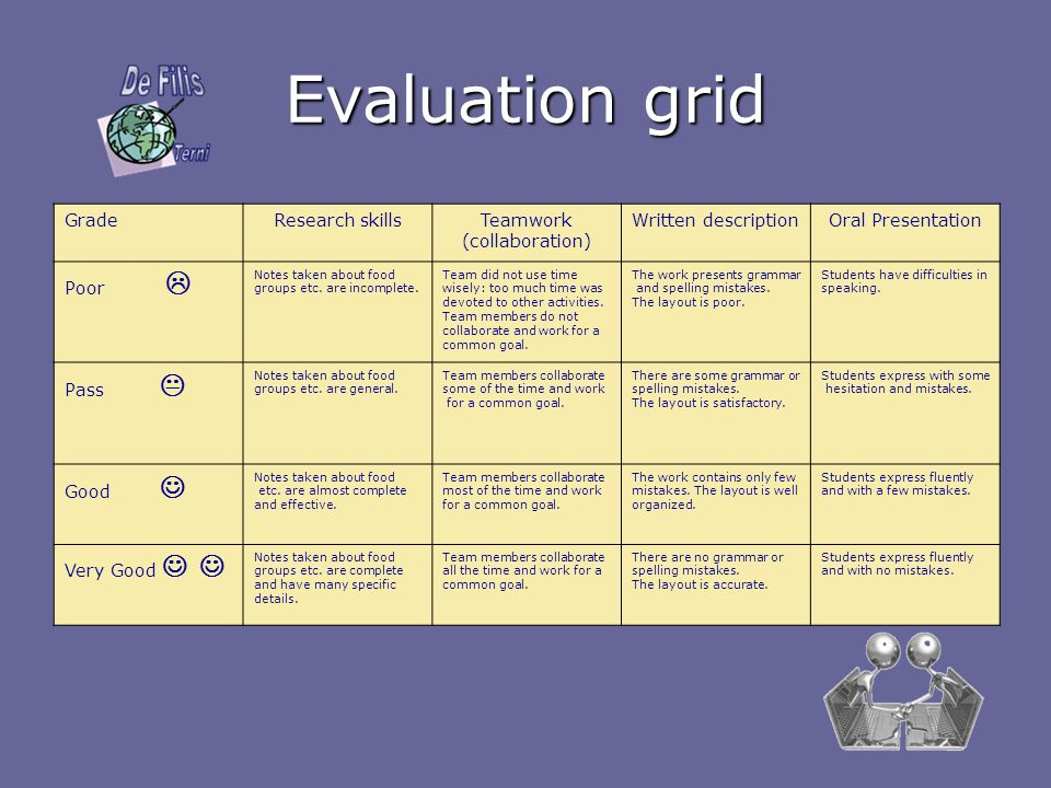 Evaluation grid Grade Research skills Teamwork (collaboration)