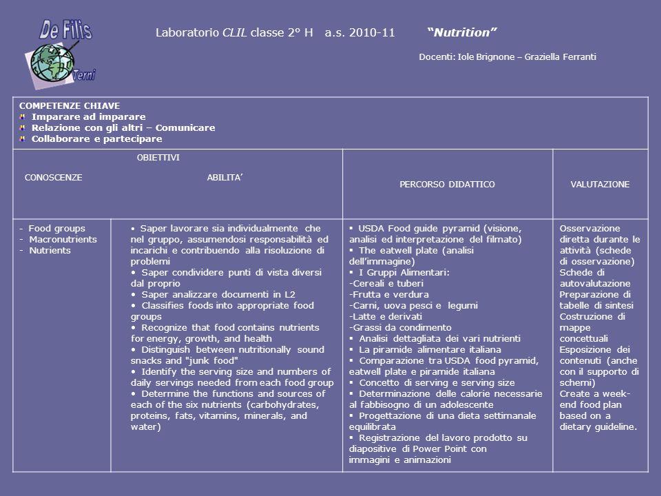 Laboratorio CLIL classe 2° H a. s