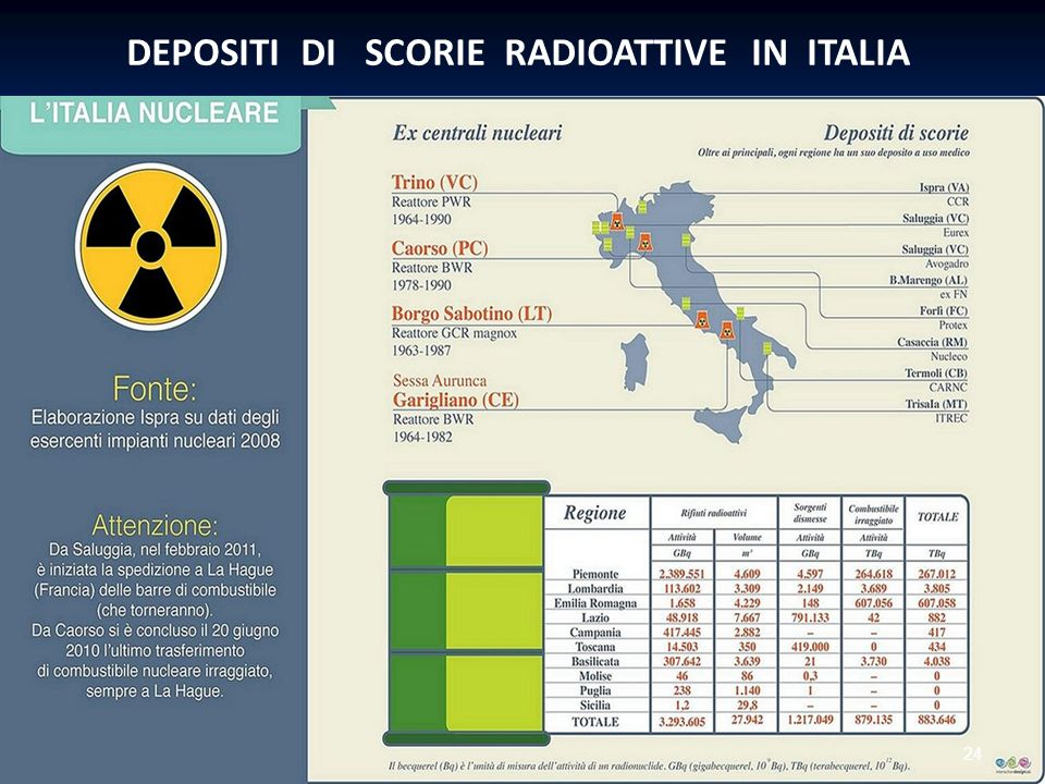 DEPOSITI DI SCORIE RADIOATTIVE IN ITALIA