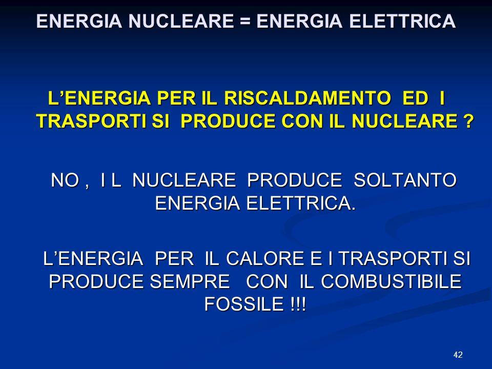 ENERGIA NUCLEARE = ENERGIA ELETTRICA