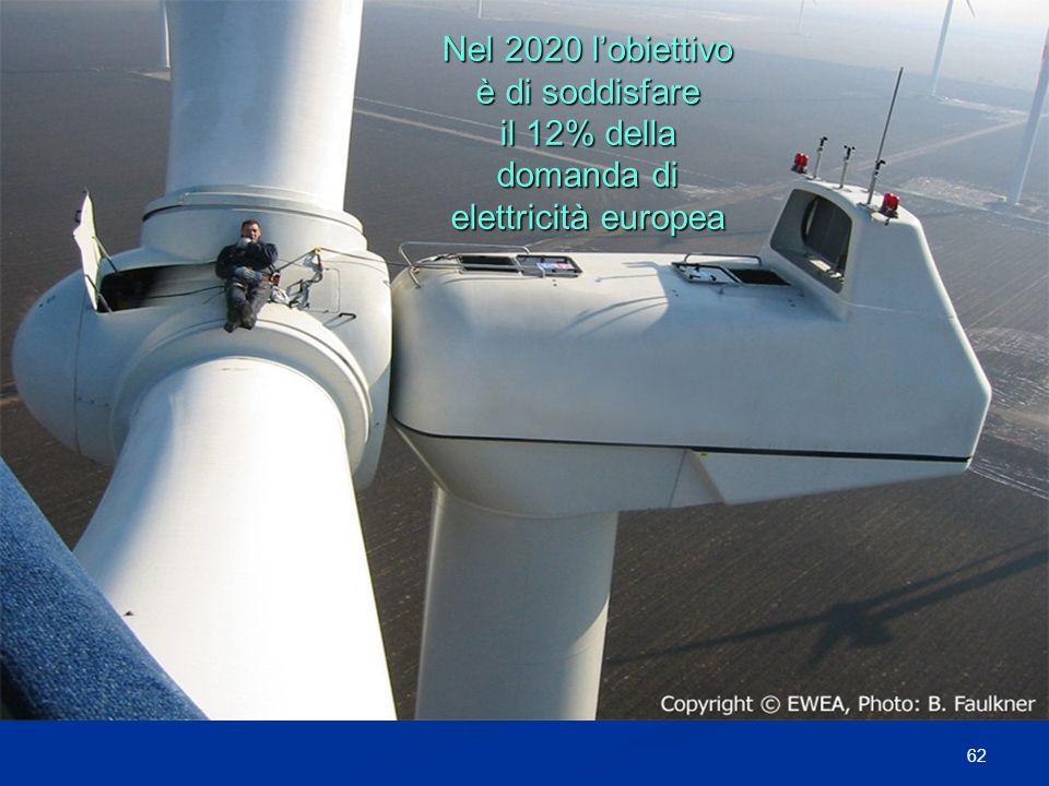 Nel 2020 l'obiettivo è di soddisfare il 12% della domanda di elettricità europea