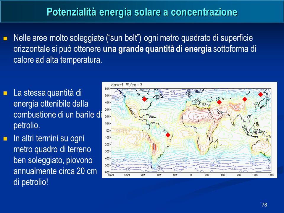Potenzialità energia solare a concentrazione