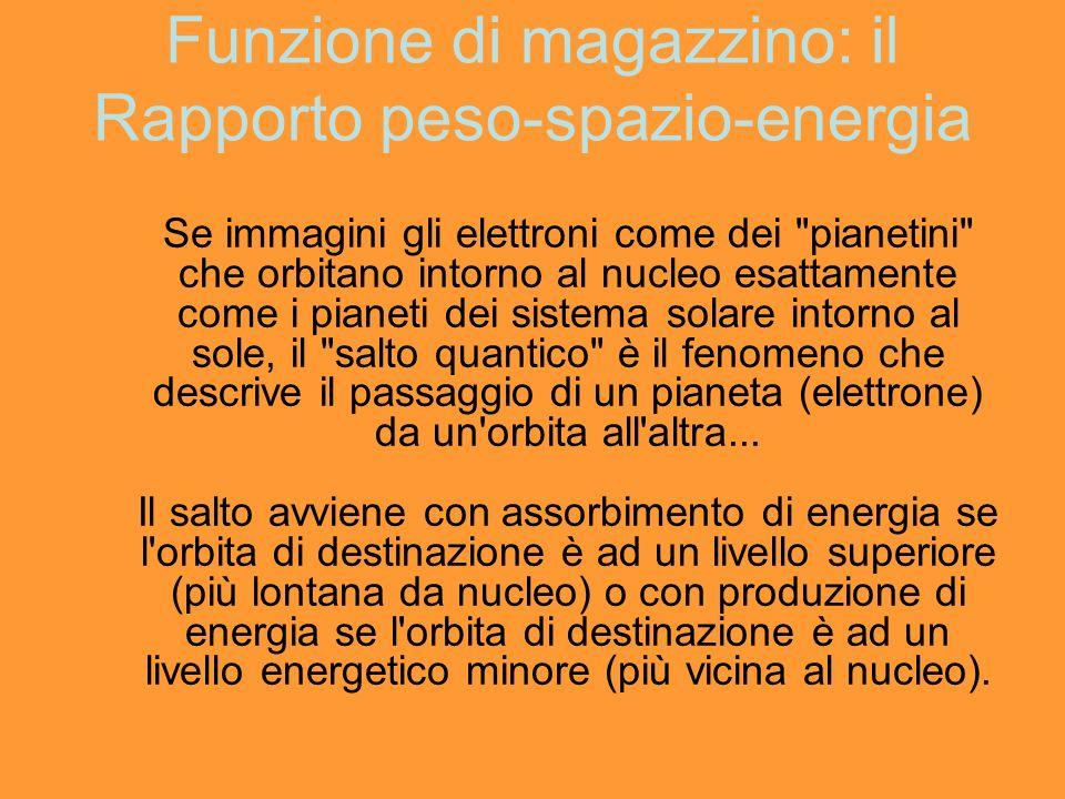 Funzione di magazzino: il Rapporto peso-spazio-energia