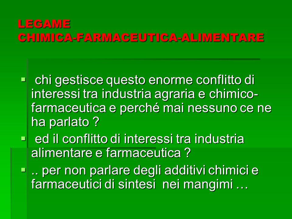 LEGAME CHIMICA-FARMACEUTICA-ALIMENTARE