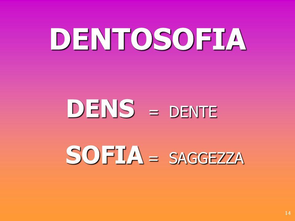 DENTOSOFIA DENS = DENTE SOFIA = SAGGEZZA