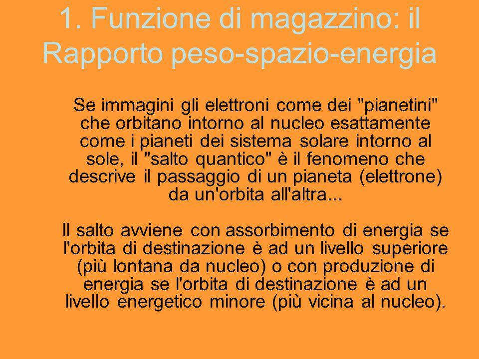 1. Funzione di magazzino: il Rapporto peso-spazio-energia