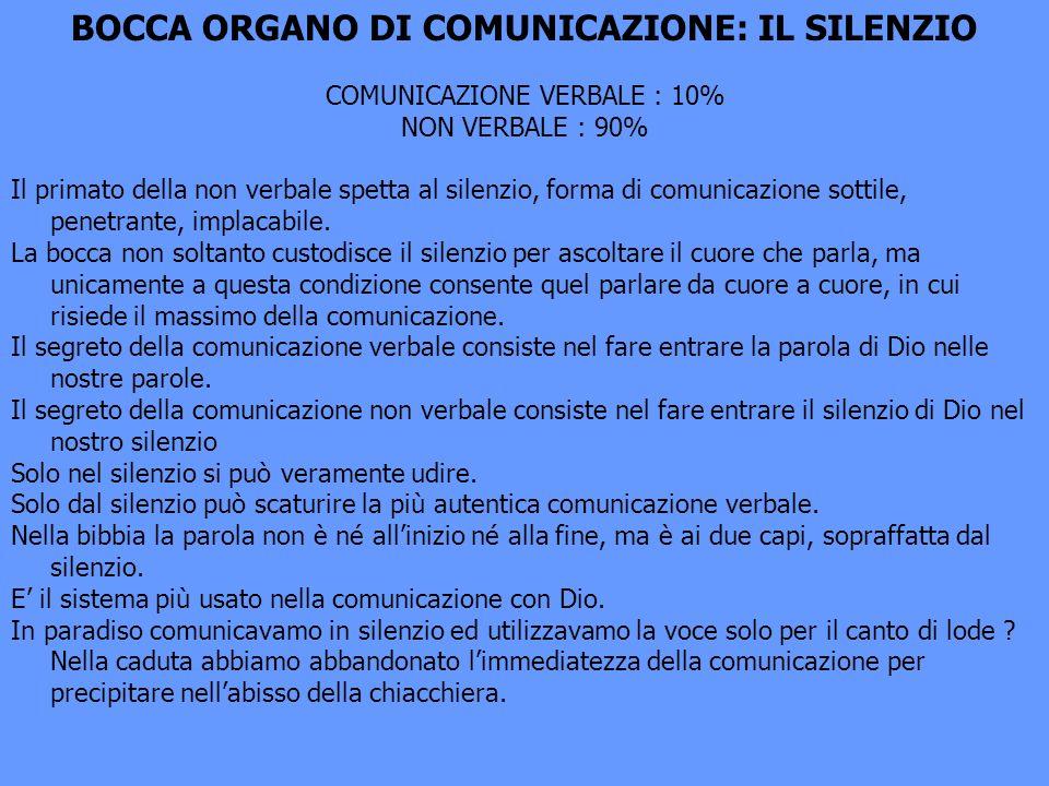 BOCCA ORGANO DI COMUNICAZIONE: IL SILENZIO
